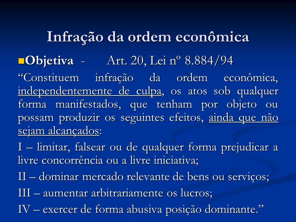 Infração da ordem econômica Objetiva -Art. 20, Lei nº 8.884/94 Objetiva -Art. 20, Lei nº 8.884/94 Constituem infração da ordem econômica, independente