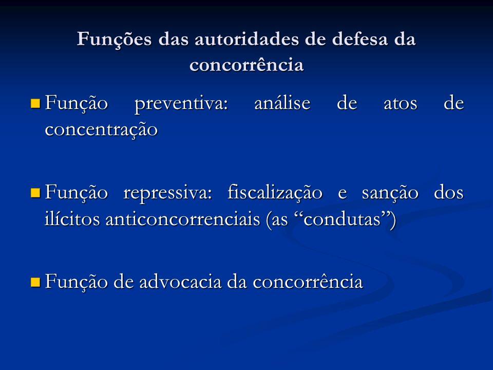 Funções das autoridades de defesa da concorrência Função preventiva: análise de atos de concentração Função preventiva: análise de atos de concentraçã