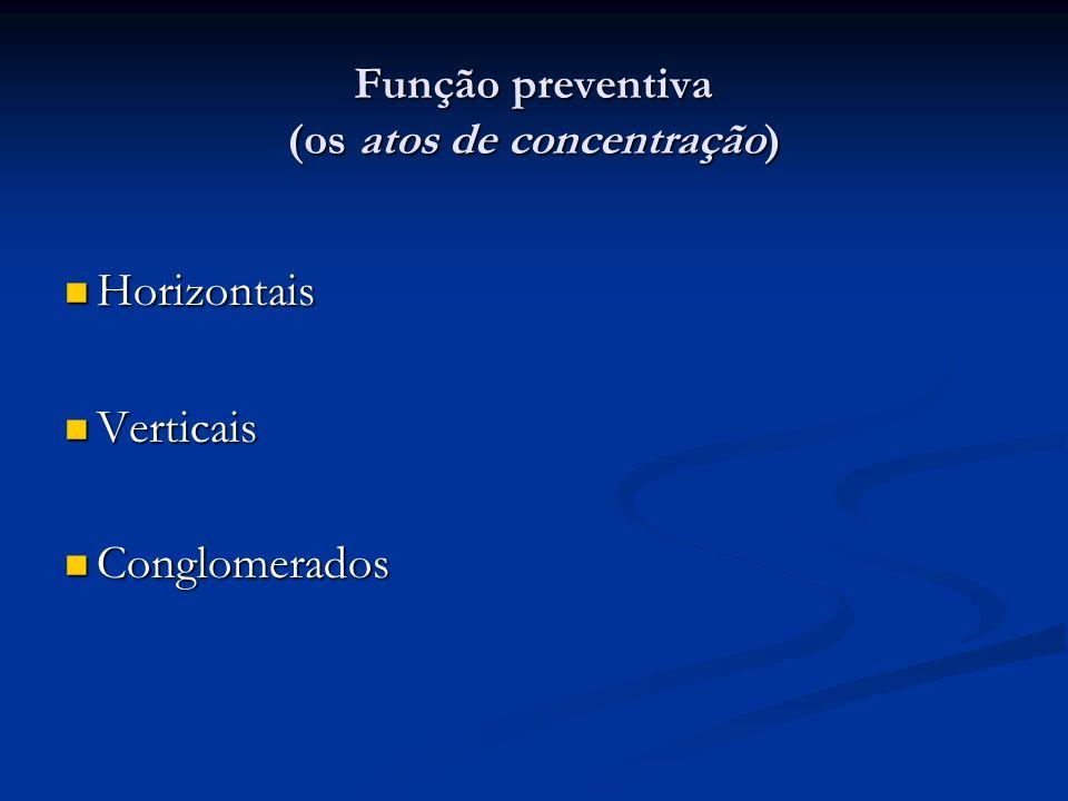 Função preventiva (os atos de concentração) Horizontais Horizontais Verticais Verticais Conglomerados Conglomerados