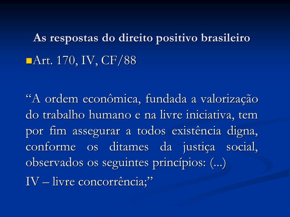 As respostas do direito positivo brasileiro Art. 170, IV, CF/88 Art. 170, IV, CF/88 A ordem econômica, fundada a valorização do trabalho humano e na l
