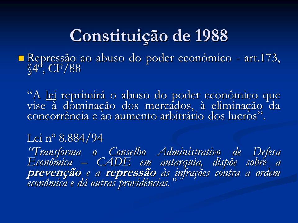 Constituição de 1988 Repressão ao abuso do poder econômico - art.173, §4º, CF/88 Repressão ao abuso do poder econômico - art.173, §4º, CF/88 A lei rep