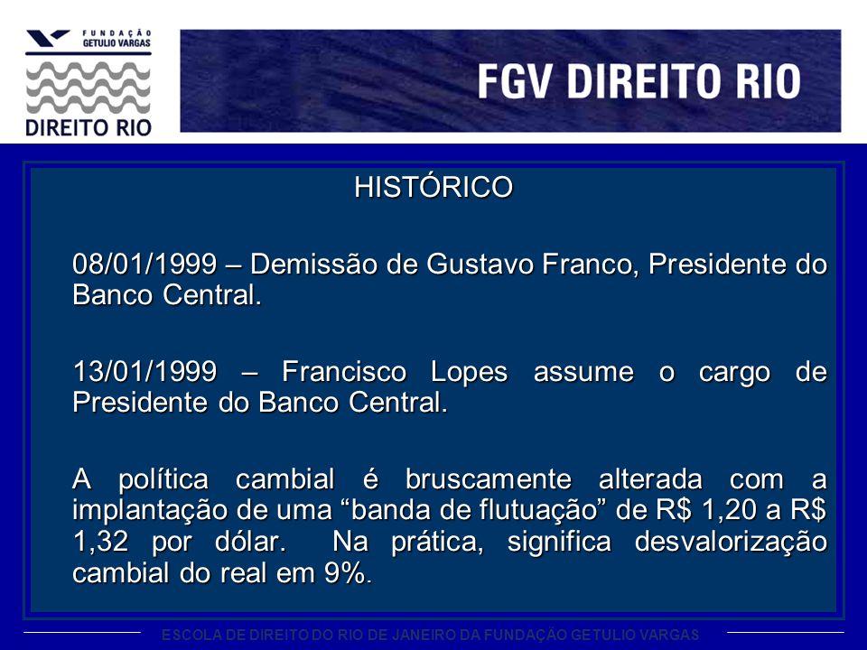 ESCOLA DE DIREITO DO RIO DE JANEIRO DA FUNDAÇÃO GETULIO VARGAS HISTÓRICO 08/01/1999 – Demissão de Gustavo Franco, Presidente do Banco Central. 13/01/1