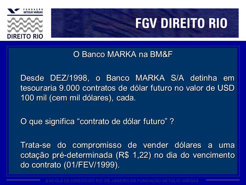 ESCOLA DE DIREITO DO RIO DE JANEIRO DA FUNDAÇÃO GETULIO VARGAS O Banco MARKA na BM&F Desde DEZ/1998, o Banco MARKA S/A detinha em tesouraria 9.000 con