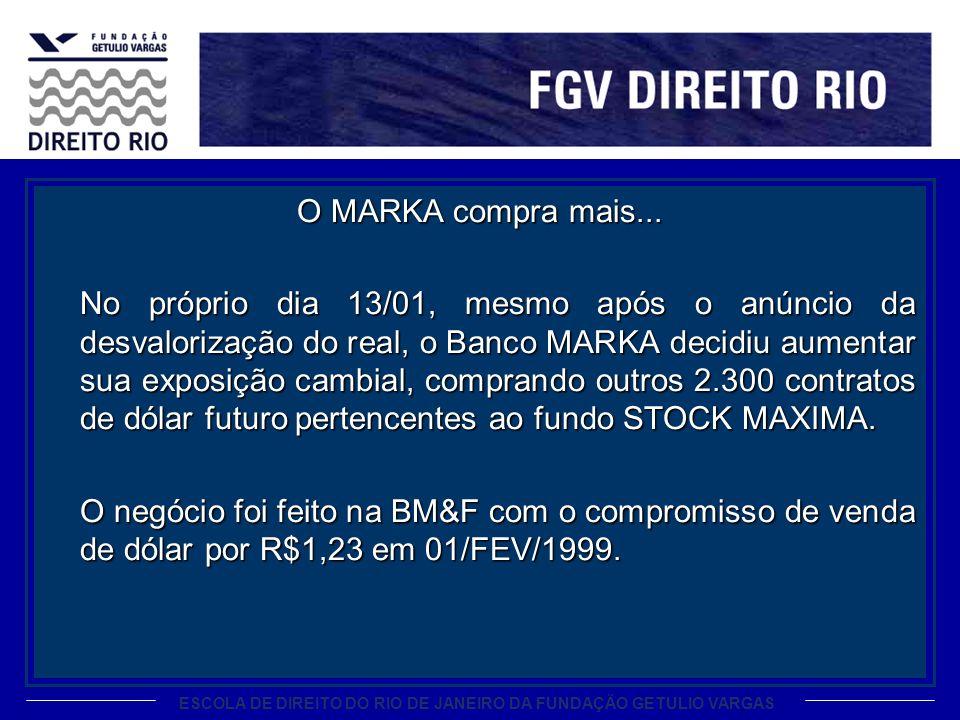 ESCOLA DE DIREITO DO RIO DE JANEIRO DA FUNDAÇÃO GETULIO VARGAS O MARKA compra mais... No próprio dia 13/01, mesmo após o anúncio da desvalorização do