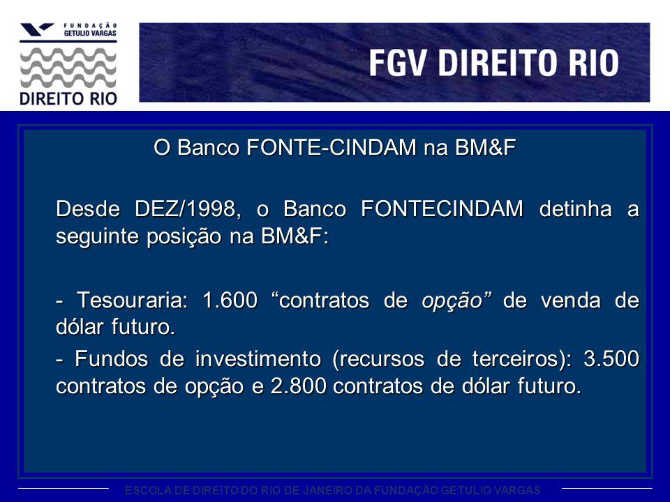 ESCOLA DE DIREITO DO RIO DE JANEIRO DA FUNDAÇÃO GETULIO VARGAS O Banco FONTE-CINDAM na BM&F Desde DEZ/1998, o Banco FONTECINDAM detinha a seguinte pos