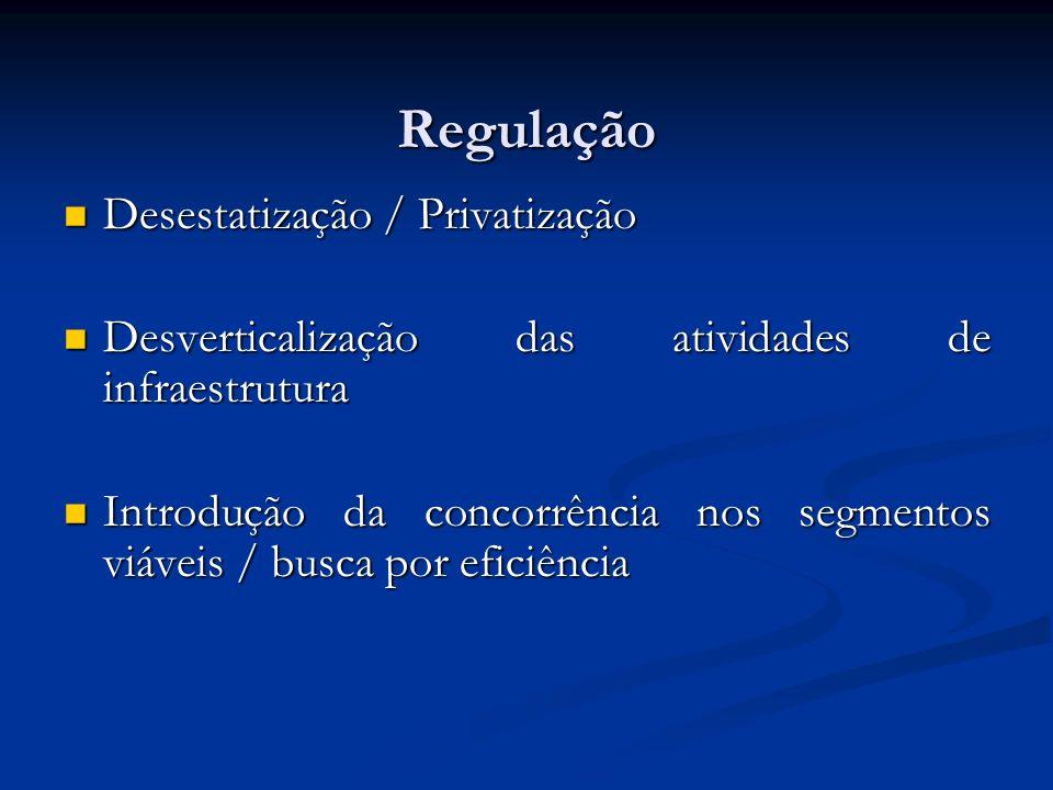 Regulação Desestatização / Privatização Desestatização / Privatização Desverticalização das atividades de infraestrutura Desverticalização das atividades de infraestrutura Introdução da concorrência nos segmentos viáveis / busca por eficiência Introdução da concorrência nos segmentos viáveis / busca por eficiência