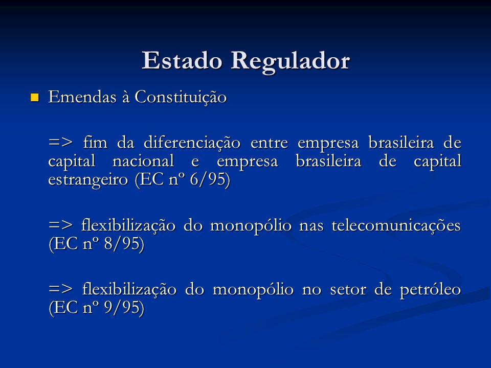 Estado Regulador Emendas à Constituição Emendas à Constituição => fim da diferenciação entre empresa brasileira de capital nacional e empresa brasileira de capital estrangeiro (EC nº 6/95) => flexibilização do monopólio nas telecomunicações (EC nº 8/95) => flexibilização do monopólio no setor de petróleo (EC nº 9/95)