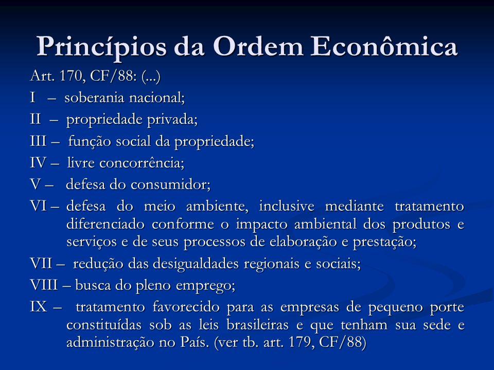 Princípios da Ordem Econômica Art. 170, CF/88: (...) I – soberania nacional; II – propriedade privada; III – função social da propriedade; IV – livre
