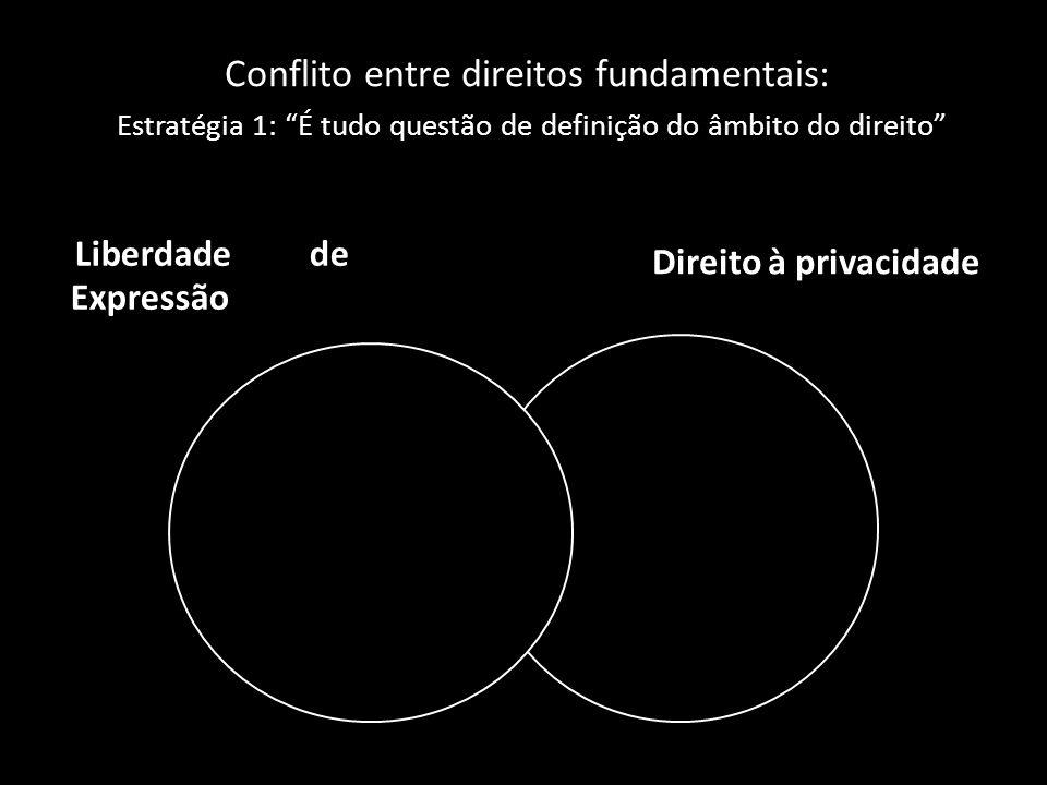 Conflito entre direitos fundamentais: Estratégia 1: É tudo questão de definição do âmbito do direito Liberdade de Expressão Direito à privacidade