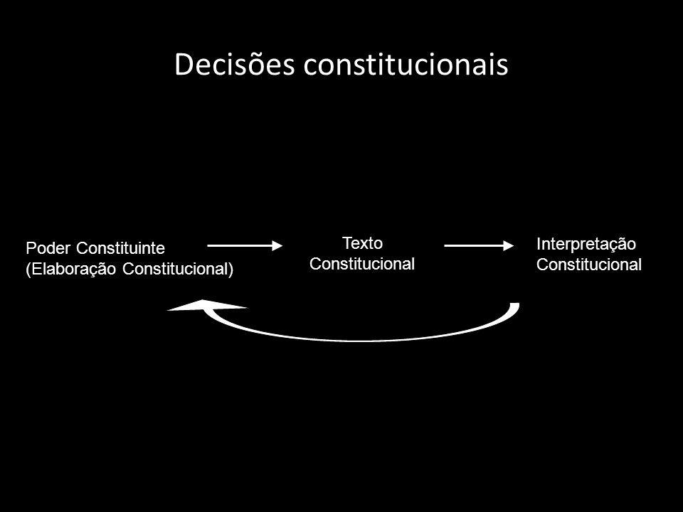 Decisões constitucionais Poder Constituinte (Elaboração Constitucional) Interpretação Constitucional Texto Constitucional