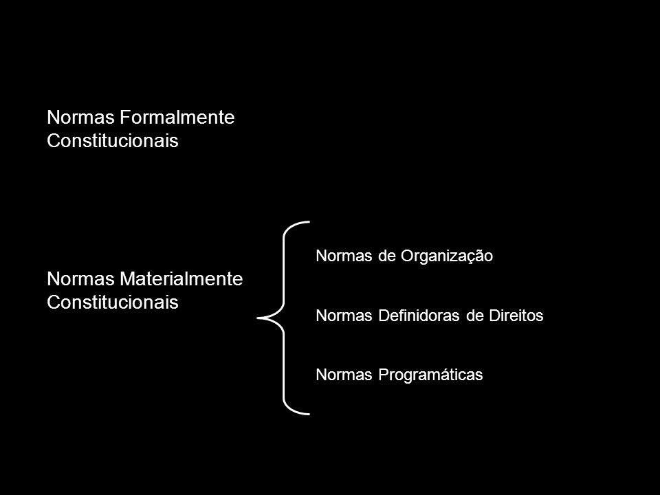 Normas Formalmente Constitucionais Normas Materialmente Constitucionais Normas de Organização Normas Definidoras de Direitos Normas Programáticas