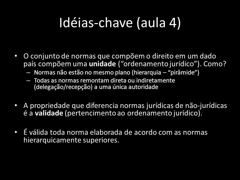 Idéias-chave (aula 4) O conjunto de normas que compõem o direito em um dado país compõem uma unidade (ordenamento jurídico). Como? – Normas não estão