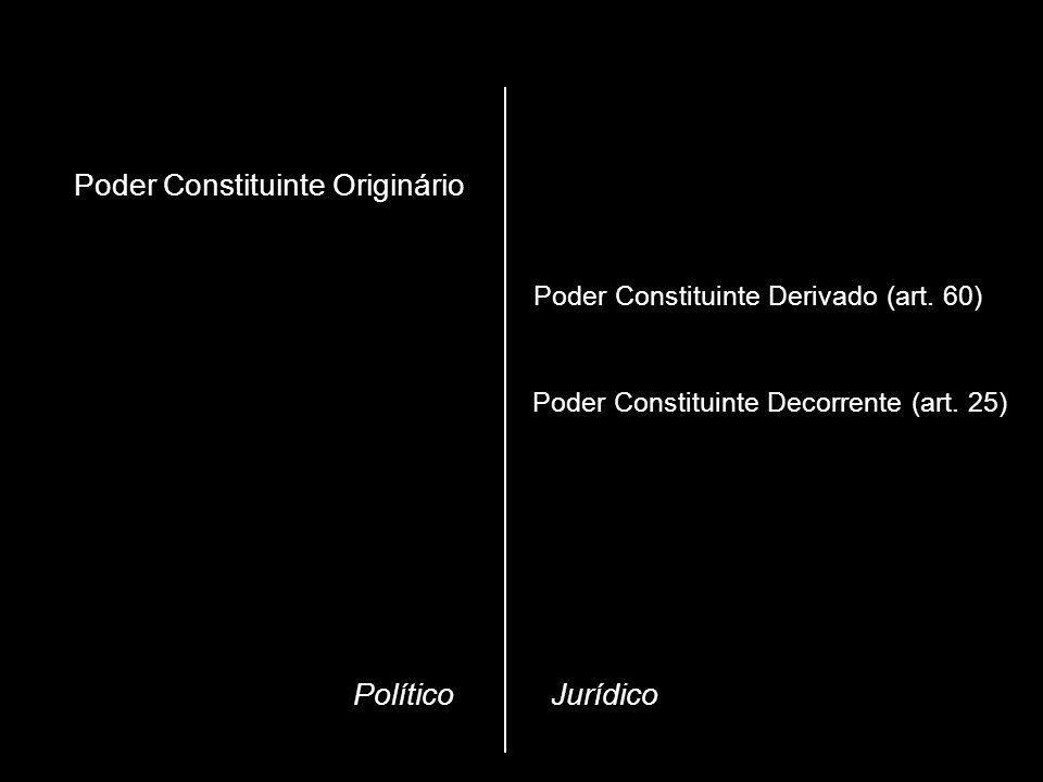 Poder Constituinte Originário Poder Constituinte Derivado (art. 60) Poder Constituinte Decorrente (art. 25) PolíticoJurídico