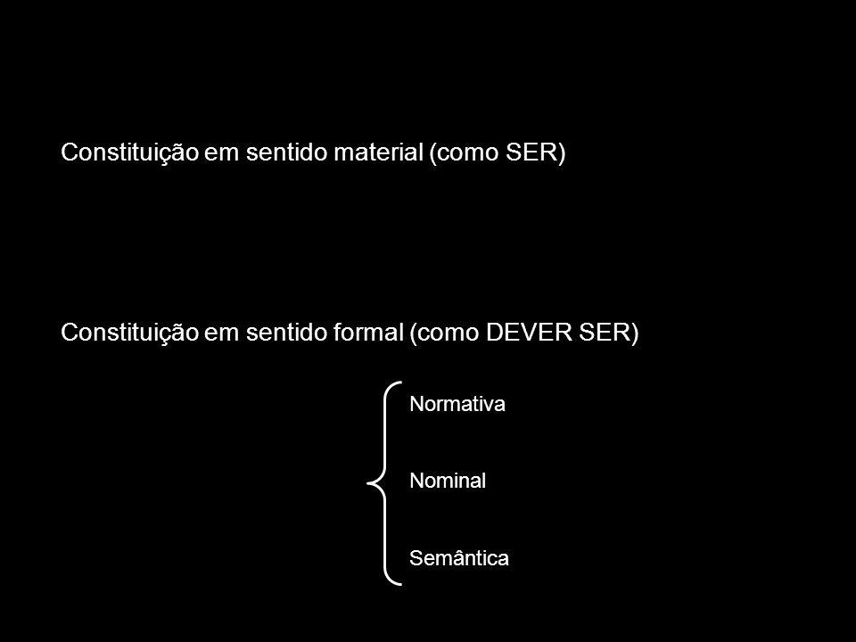 Constituição em sentido material (como SER) Constituição em sentido formal (como DEVER SER) Normativa Nominal Semântica
