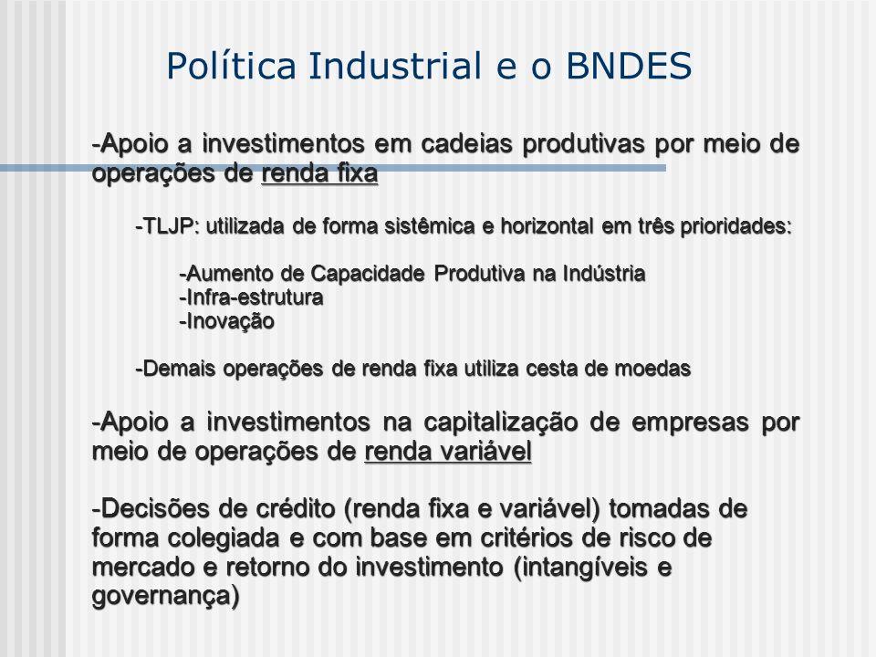 Política Industrial e o BNDES -Apoio a investimentos em cadeias produtivas por meio de operações de renda fixa -TLJP: utilizada de forma sistêmica e h