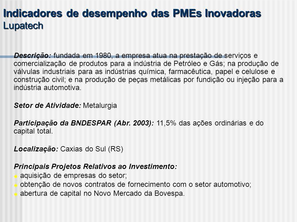 Indicadores de desempenho das PMEs Inovadoras Lupatech Descrição: fundada em 1980, a empresa atua na prestação de serviços e comercialização de produt