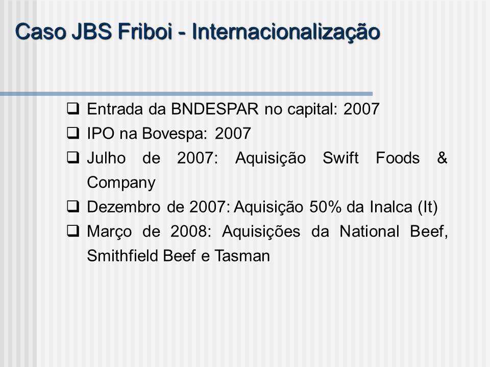 Entrada da BNDESPAR no capital: 2007 Entrada da BNDESPAR no capital: 2007 IPO na Bovespa: 2007 IPO na Bovespa: 2007 Julho de 2007: Aquisição Swift Foo