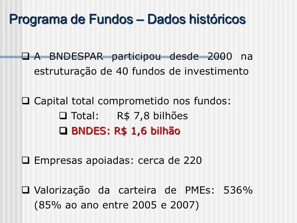 A BNDESPAR participou desde 2000 na estruturação de 40 fundos de investimento A BNDESPAR participou desde 2000 na estruturação de 40 fundos de investi