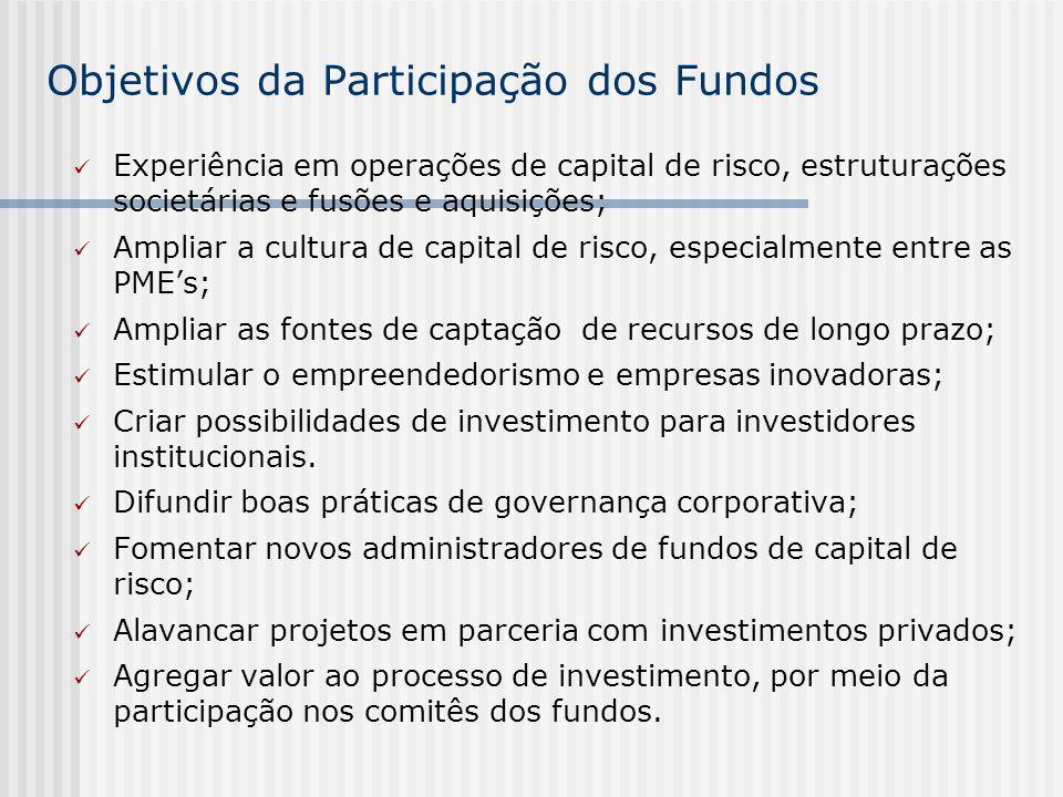 Objetivos da Participação dos Fundos Experiência em operações de capital de risco, estruturações societárias e fusões e aquisições; Ampliar a cultura