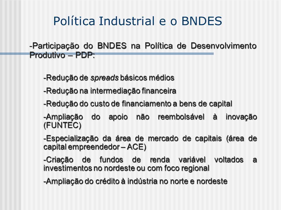 Política Industrial e o BNDES -Participação do BNDES na Política de Desenvolvimento Produtivo – PDP: -Redução de spreads básicos médios -Redução na in