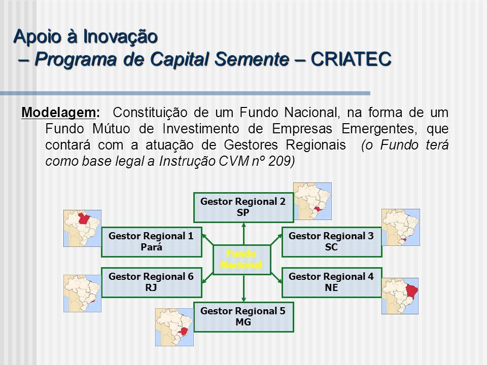 Fundo Nacional Gestor Regional 3 SC Gestor Regional 4 NE Gestor Regional 5 MG Gestor Regional 2 SP Gestor Regional 1 Pará Gestor Regional 6 RJ Modelag