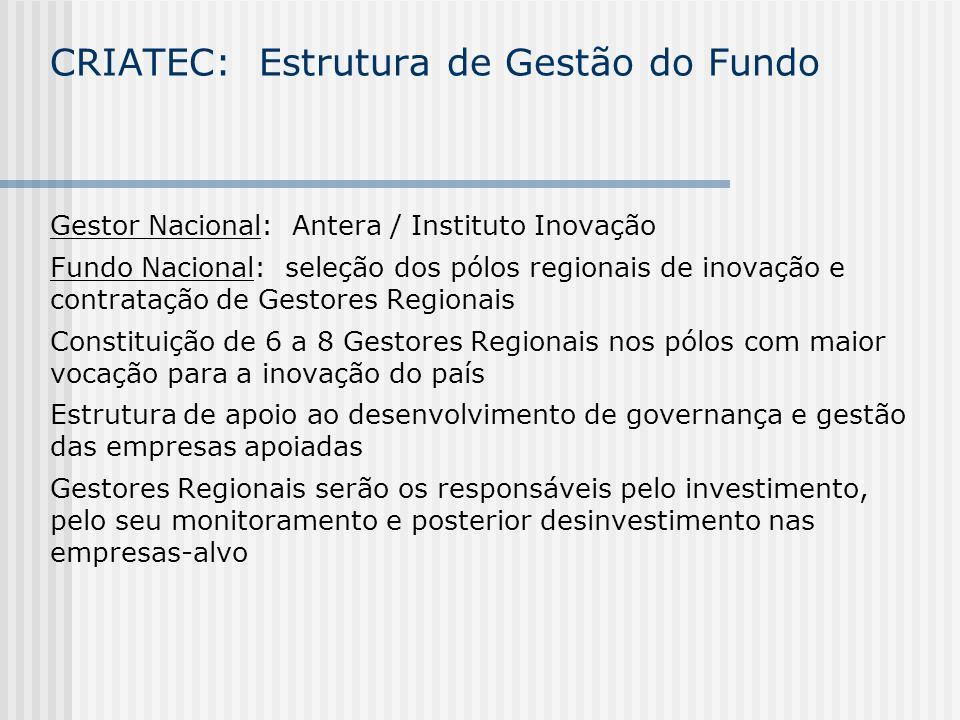 CRIATEC: Estrutura de Gestão do Fundo Gestor Nacional: Antera / Instituto Inovação Fundo Nacional: seleção dos pólos regionais de inovação e contrataç