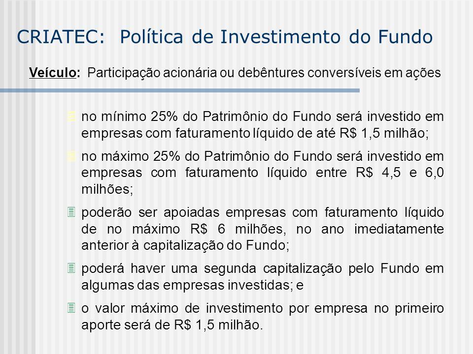Veículo: Participação acionária ou debêntures conversíveis em ações 3no mínimo 25% do Patrimônio do Fundo será investido em empresas com faturamento l