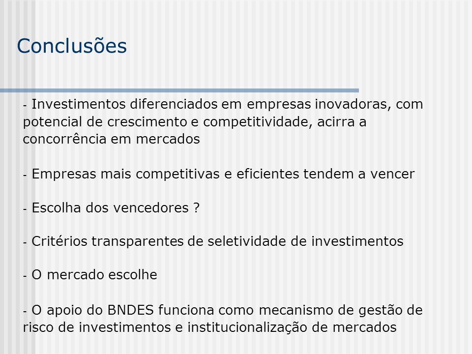Conclusões - Investimentos diferenciados em empresas inovadoras, com potencial de crescimento e competitividade, acirra a concorrência em mercados - E