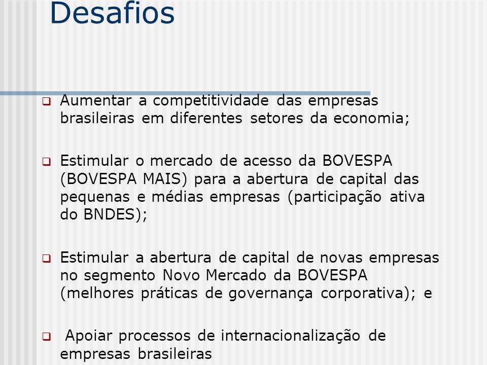 Desafios Aumentar a competitividade das empresas brasileiras em diferentes setores da economia; Estimular o mercado de acesso da BOVESPA (BOVESPA MAIS