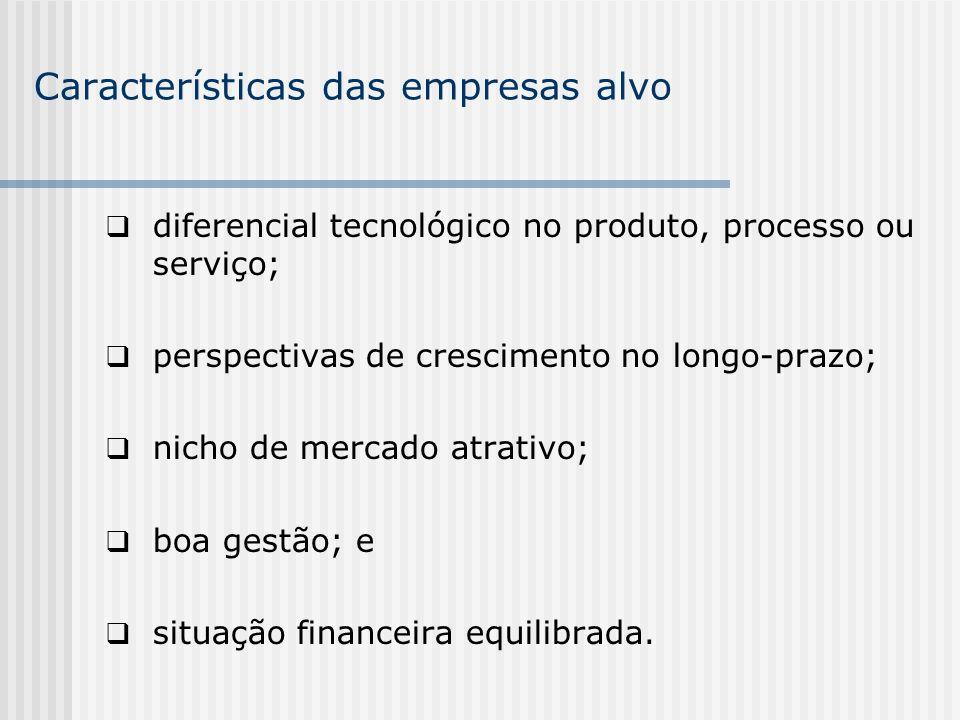 Características das empresas alvo diferencial tecnológico no produto, processo ou serviço; perspectivas de crescimento no longo-prazo; nicho de mercad