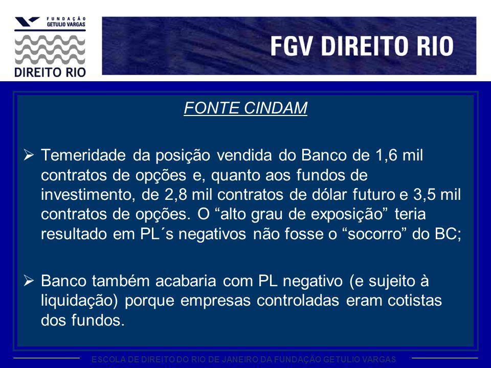 ESCOLA DE DIREITO DO RIO DE JANEIRO DA FUNDAÇÃO GETULIO VARGAS FONTE CINDAM Temeridade da posição vendida do Banco de 1,6 mil contratos de opções e, q