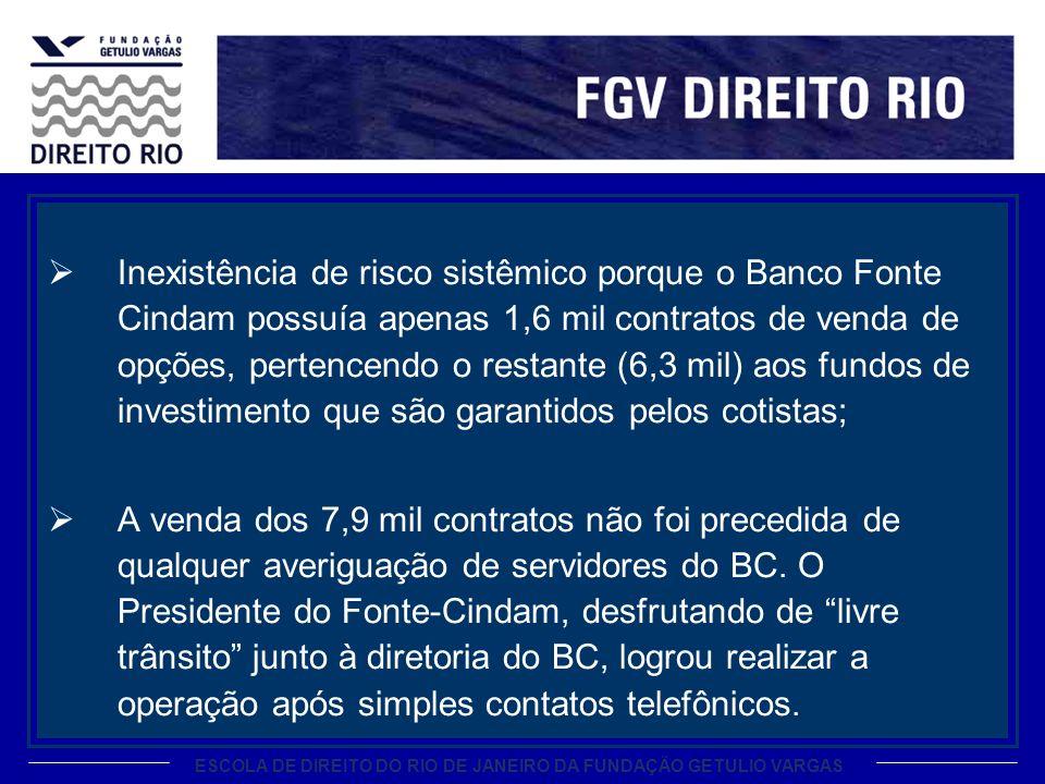 ESCOLA DE DIREITO DO RIO DE JANEIRO DA FUNDAÇÃO GETULIO VARGAS Inexistência de risco sistêmico porque o Banco Fonte Cindam possuía apenas 1,6 mil cont