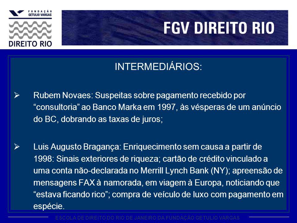 ESCOLA DE DIREITO DO RIO DE JANEIRO DA FUNDAÇÃO GETULIO VARGAS INTERMEDIÁRIOS: Rubem Novaes: Suspeitas sobre pagamento recebido por consultoria ao Ban