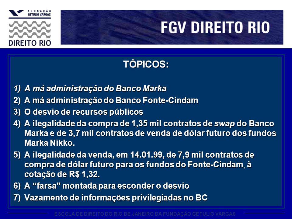 ESCOLA DE DIREITO DO RIO DE JANEIRO DA FUNDAÇÃO GETULIO VARGAS TÓPICOS: 1)A má administração do Banco Marka 2)A má administração do Banco Fonte-Cindam