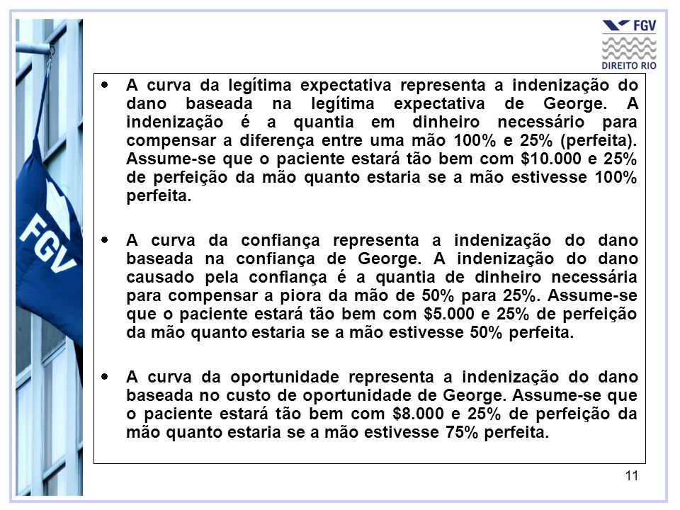 11 A curva da legítima expectativa representa a indenização do dano baseada na legítima expectativa de George. A indenização é a quantia em dinheiro n
