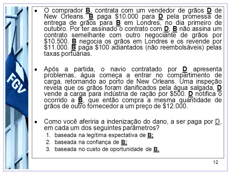 12 O comprador B, contrata com um vendedor de grãos D de New Orleans. B paga $10.000 para D pela promessa de entrega de grãos para B em Londres, no di