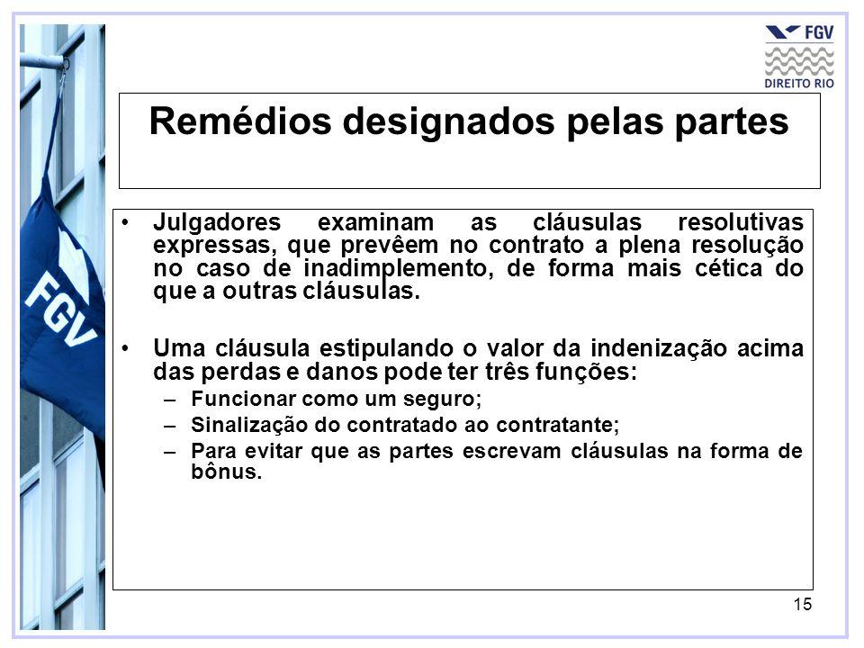 15 Remédios designados pelas partes Julgadores examinam as cláusulas resolutivas expressas, que prevêem no contrato a plena resolução no caso de inadi