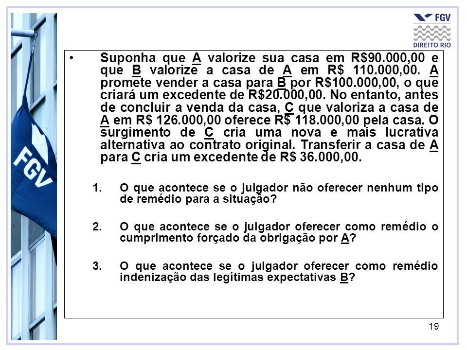 19 Suponha que A valorize sua casa em R$90.000,00 e que B valorize a casa de A em R$ 110.000,00. A promete vender a casa para B por R$100.000,00, o qu