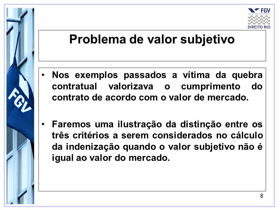 8 Problema de valor subjetivo Nos exemplos passados a vítima da quebra contratual valorizava o cumprimento do contrato de acordo com o valor de mercad