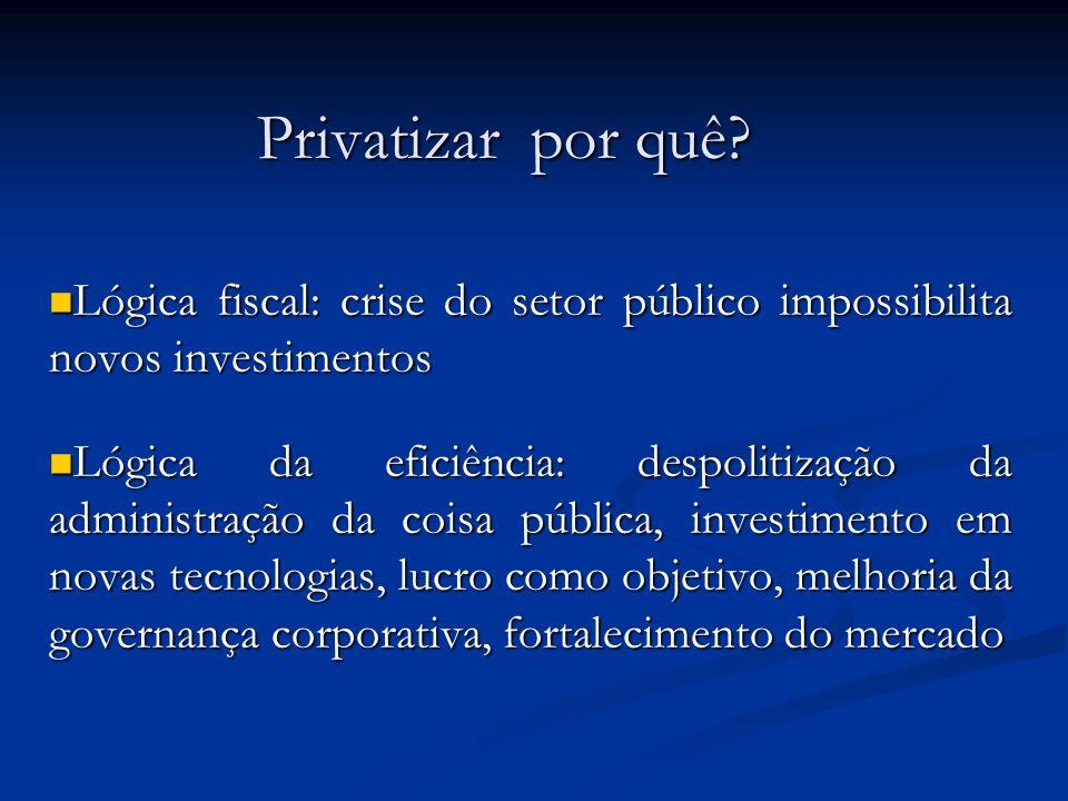 Privatizar por quê? Lógica fiscal: crise do setor público impossibilita novos investimentos Lógica fiscal: crise do setor público impossibilita novos