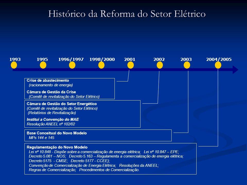 Câmara de Gestão do Setor Energético (Comitê de revitalização do Setor Elétrico) (Relatórios de Revitalização) Institui a Convenção do MAE Resolução A