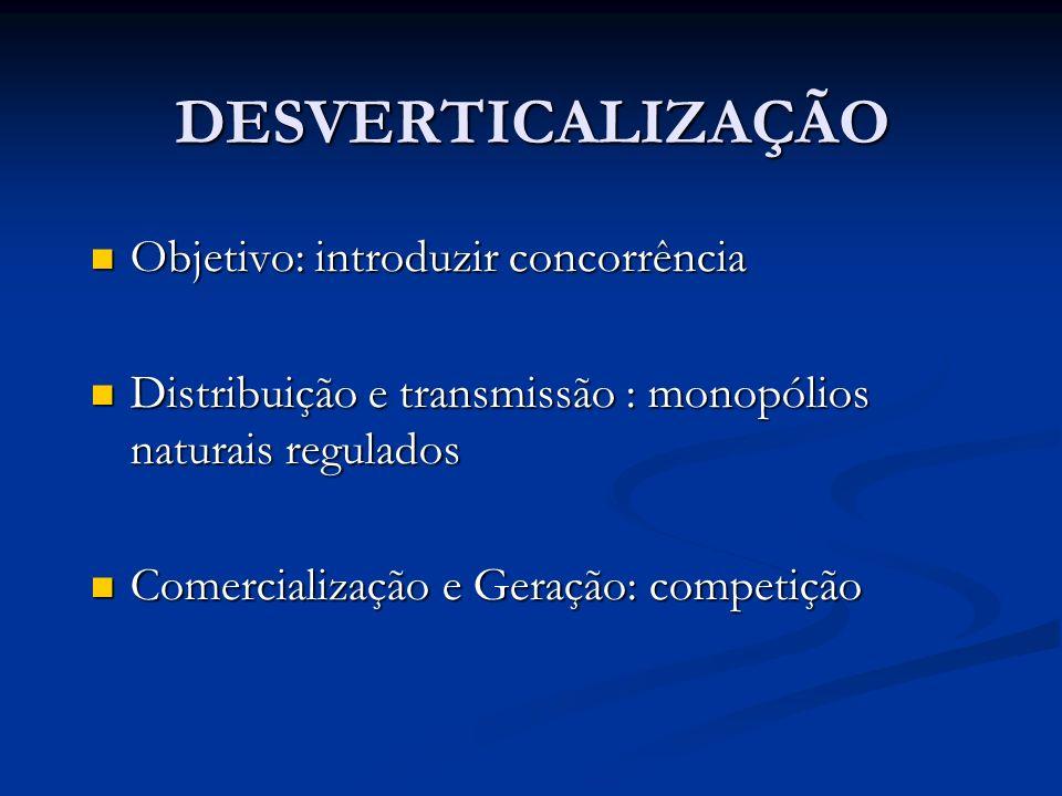 DESVERTICALIZAÇÃO Objetivo: introduzir concorrência Objetivo: introduzir concorrência Distribuição e transmissão : monopólios naturais regulados Distr