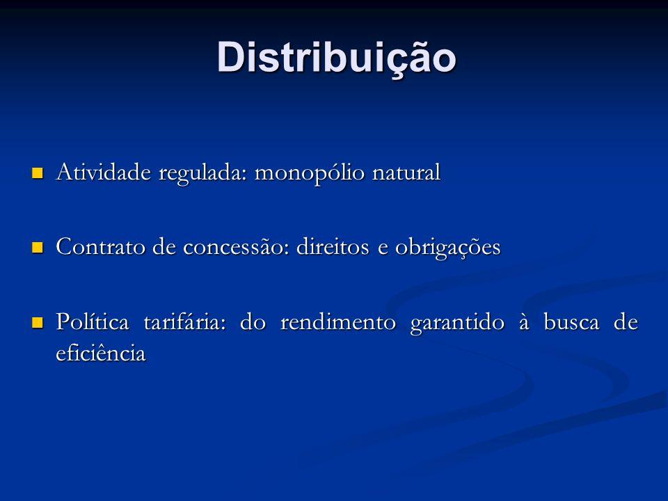 Distribuição Atividade regulada: monopólio natural Atividade regulada: monopólio natural Contrato de concessão: direitos e obrigações Contrato de conc