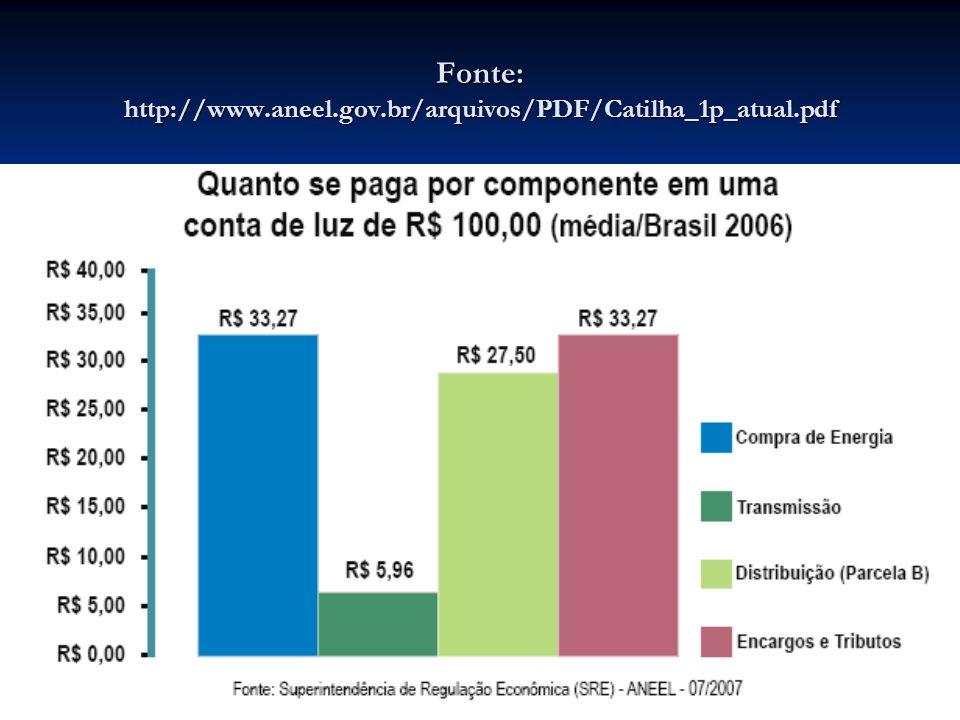 Fonte: http://www.aneel.gov.br/arquivos/PDF/Catilha_1p_atual.pdf