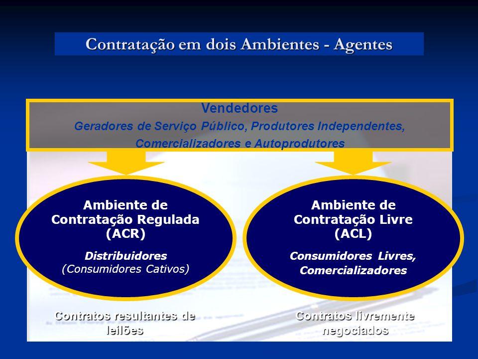 Contratação em dois Ambientes - Agentes Vendedores Geradores de Serviço Público, Produtores Independentes, Comercializadores e Autoprodutores Ambiente