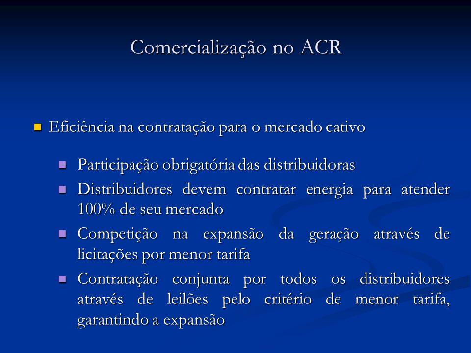 Comercialização no ACR Eficiência na contratação para o mercado cativo Eficiência na contratação para o mercado cativo Participação obrigatória das di