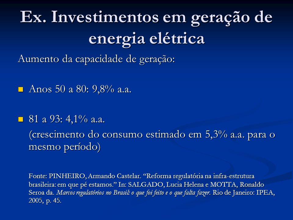 Ex. Investimentos em geração de energia elétrica Aumento da capacidade de geração: Anos 50 a 80: 9,8% a.a. Anos 50 a 80: 9,8% a.a. 81 a 93: 4,1% a.a.