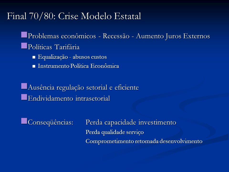Final 70/80: Crise Modelo Estatal Problemas econômicos - Recessão - Aumento Juros Externos Problemas econômicos - Recessão - Aumento Juros Externos Po