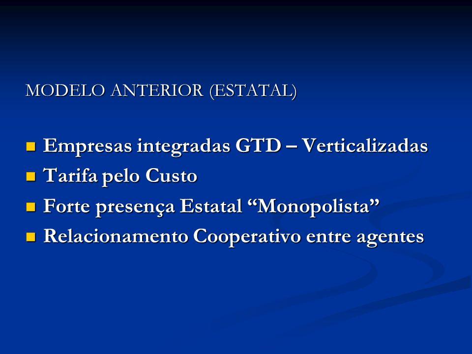 MODELO ANTERIOR (ESTATAL) Empresas integradas GTD – Verticalizadas Empresas integradas GTD – Verticalizadas Tarifa pelo Custo Tarifa pelo Custo Forte
