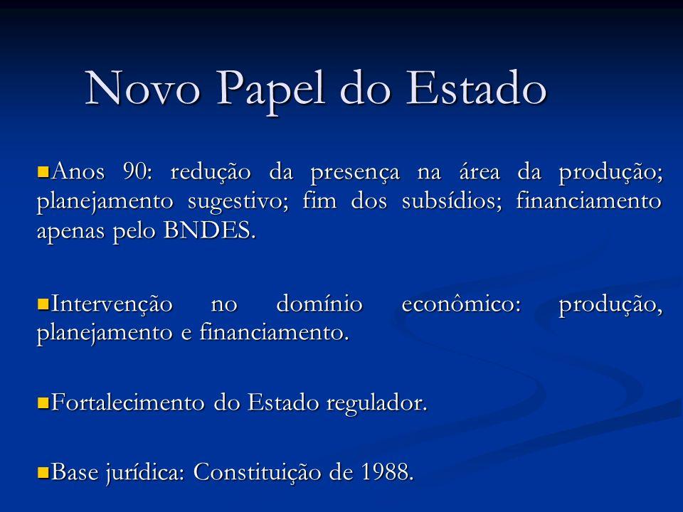 Novo Papel do Estado Anos 90: redução da presença na área da produção; planejamento sugestivo; fim dos subsídios; financiamento apenas pelo BNDES. Ano